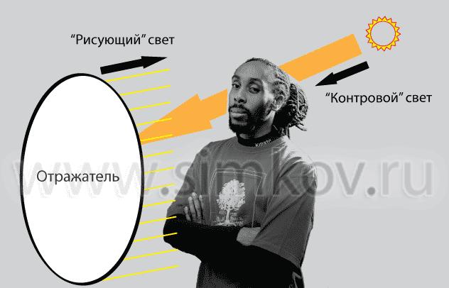 """"""",""""simkov.ru"""