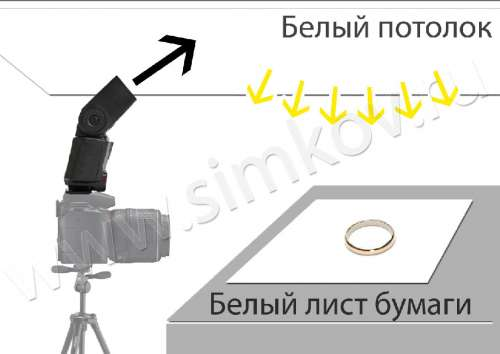 Предметы фотографируются непосредственно в помещении магазина, в связи с чем мы располагаем, только камерой и внешней...